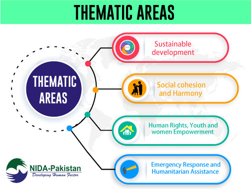 1-THEMATIC-AREAS